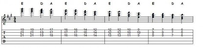 voicings 1A