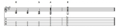 voicings 3a