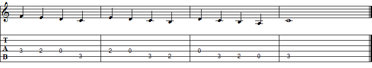 Example E, Descending Sequence of Fours in C Major Scale