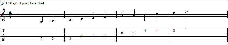 Tablature Example D, Extended C Major Scale Pattern, I pos.