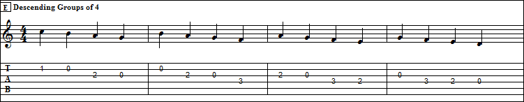 Tablature Example E, Descending Sequence of Fours