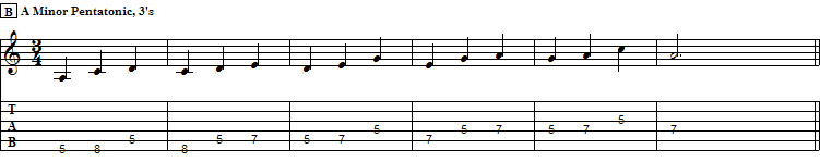 """Ascending Sequence of """"Threes"""", A Minor Pentatonic Scale in V pos."""