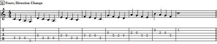 Direction change applied to ascending sequence of fours, C Major Scale in I pos.