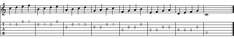 Direction change applied to descending sequence of fours, C Major Scale in I pos.