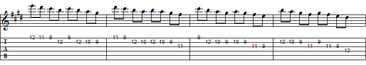 Descending Sequence of Fours further Sequenced in Thirds. E Major Scale, XII pos.