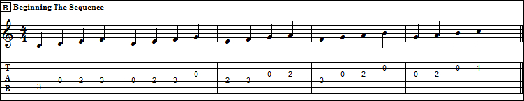 Tab Example B : Beginning The Sequence.