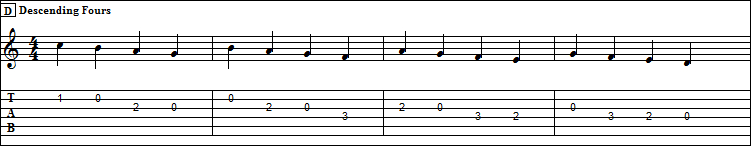 Tab Example D, Descending Sequence of Fours