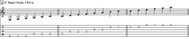 C Major Scale, I position