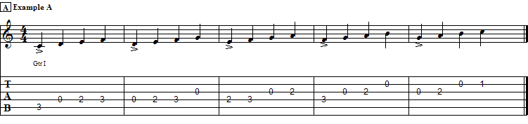 Tablature Example B, Beginning The Sequence